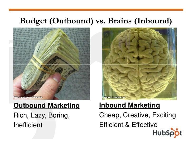 Examples of   Cost-Effective Inbound Marketing