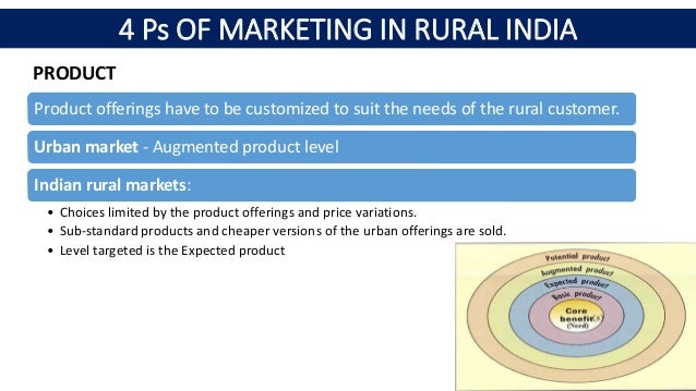Understanding the Concept of Marketing Mix (Special Reference to India)