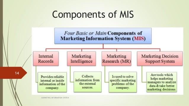 MARKETING INFORMATION SYSTEM PDF DOWNLOAD