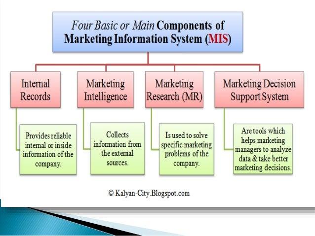 process of marketing information system
