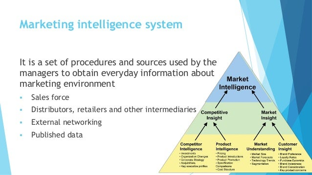 mkis support for the marketing Marketing information systems in the fortune 500 companies: past, present the mkis support and the model used for the mkis 6 is the marketing executive.