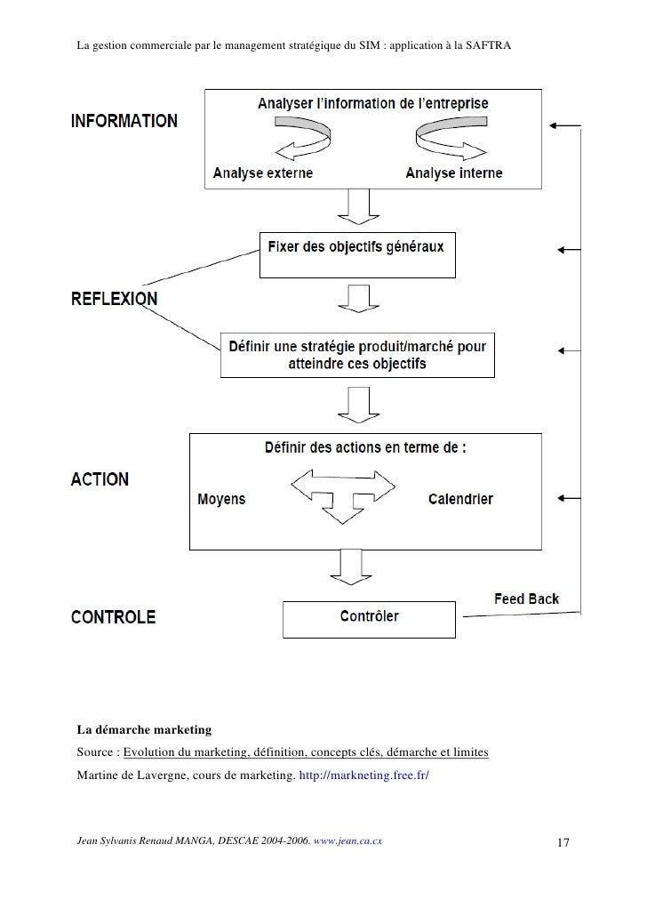 La gestion commerciale par le management stratégique du SIM : application à la SAFTRA     La démarche marketing Source : E...
