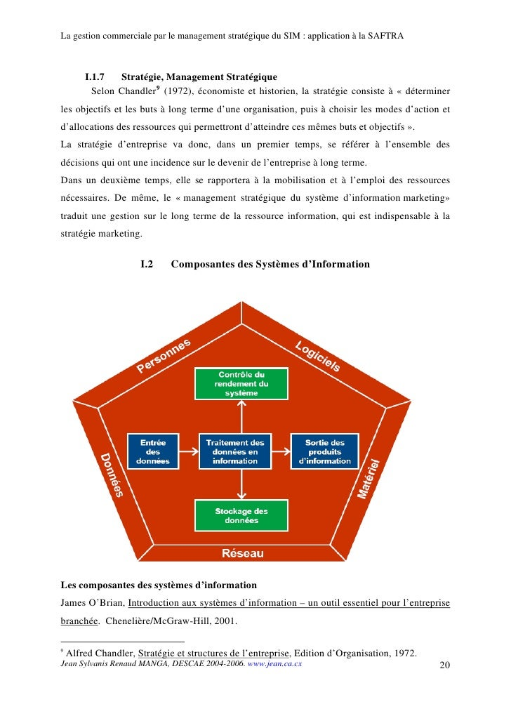 La gestion commerciale par le management stratégique du SIM : application à la SAFTRA            I.1.7   Stratégie, Manage...