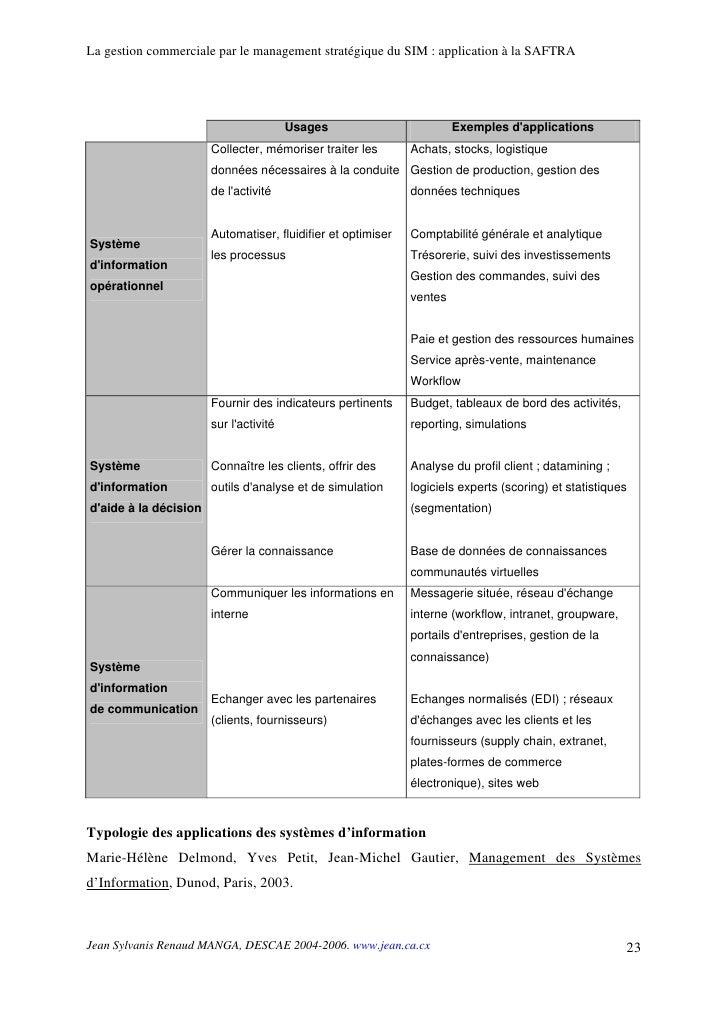 La gestion commerciale par le management stratégique du SIM : application à la SAFTRA                                     ...