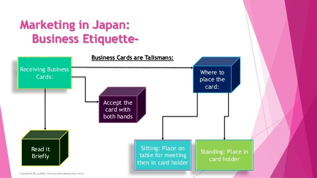 Marketing in japan section 2 part 3 of 3 14 reheart Choice Image