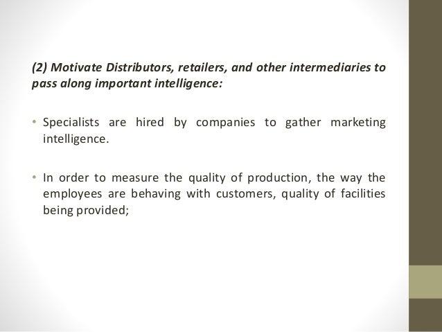 Make assignment marketing intelligence