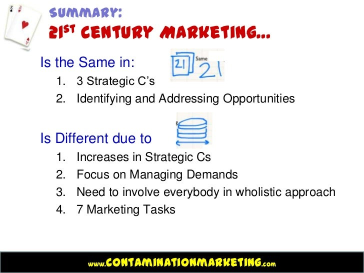 marketing for the 21st century essay As the business world journeyed into the 21st century, the traditional ways of handling many business aspects slowly drifted away this 'turn-of-the-century' brought a whole new way of how businesses operate and the departments within.