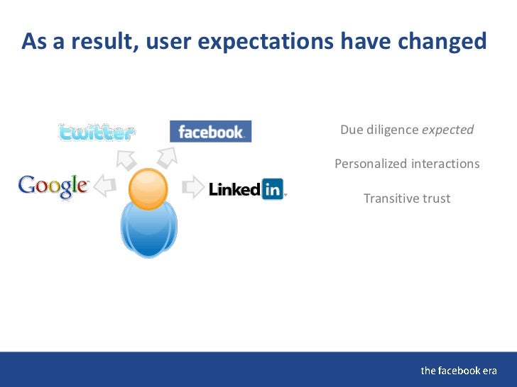 As a result, user expectations have changed                                Due diligence expected                         ...