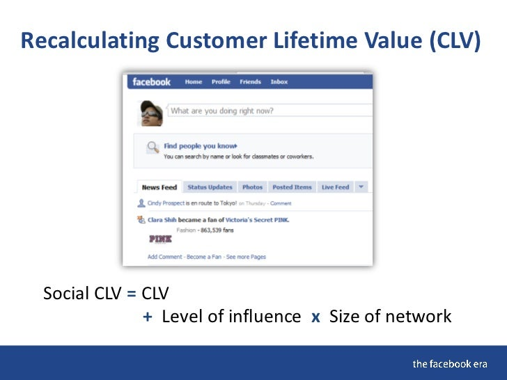 Recalculating Customer Lifetime Value (CLV)       Social CLV = CLV                + Level of influence x Size of network