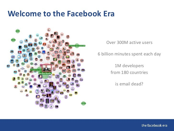 Welcome to the Facebook Era                             Over 300M active users                        6 billion minutes sp...