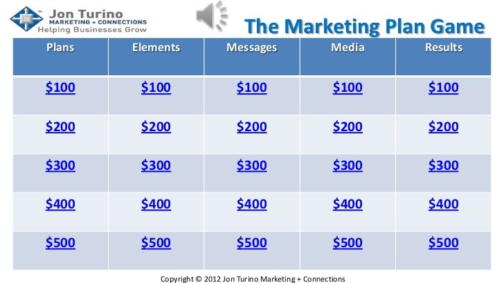The Marketing Plan GamePlans   Elements              Messages                     Media   Results$100     $100            ...