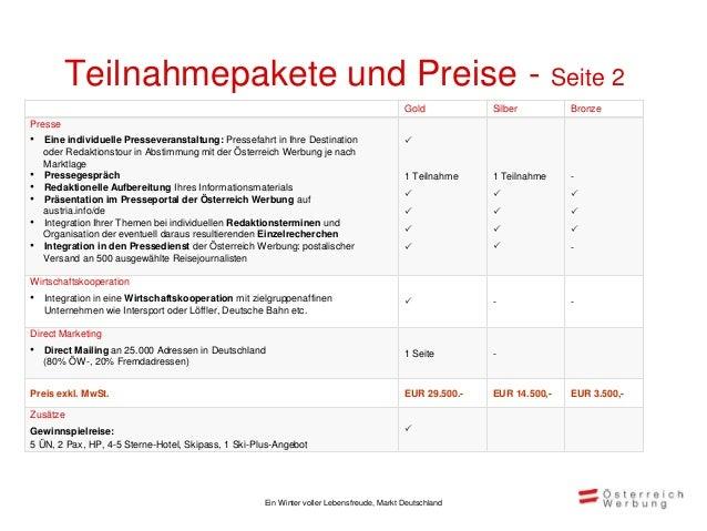 ZeitplanAktivitäten der Kampagne                         Aug         Sep         Okt        Nov   Dez   Jan   Feb   MärzBe...