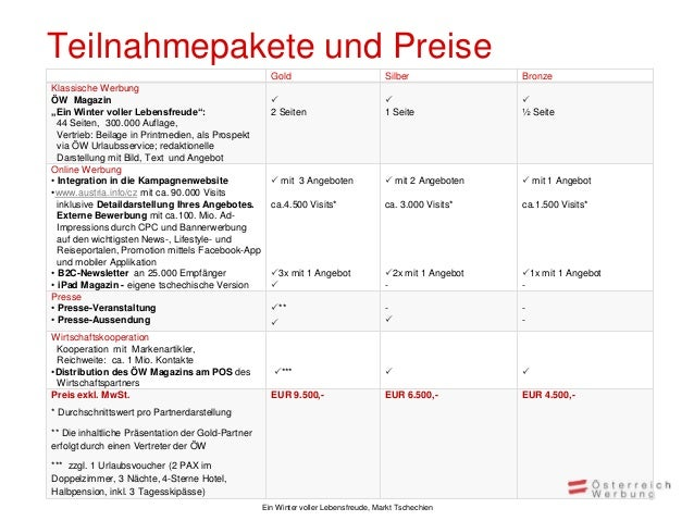 ZeitplanAktivitäten der Kampagne                                Aug        Sep         Okt        Nov   Dez   Jan   Feb   ...