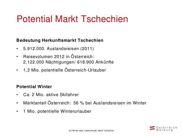 RückblickKampagne Winter 2012/13 im MarktTschechien• Klassische Werbung: rund 680.000  Sichtkontakte durch Distribution ei...