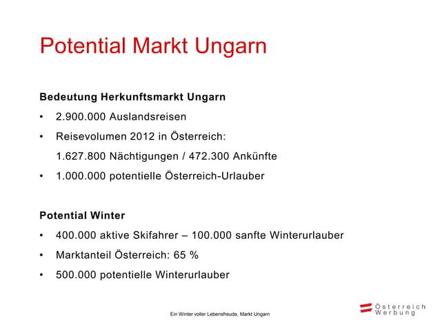 """RückblickKampagne """"Skivergnügen mitFreunden in Österreich"""" 2012 Ungarn• Klassische Werbung: rund 600.000  Sichtkontakte du..."""