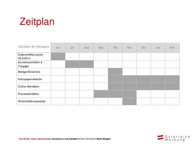 Ein Winter voller Lebensfreude Ankommen und Aufleben Winter 2014/2015 Markt Belgien Besondere Hinweise Die Teilnehmerzahl ...