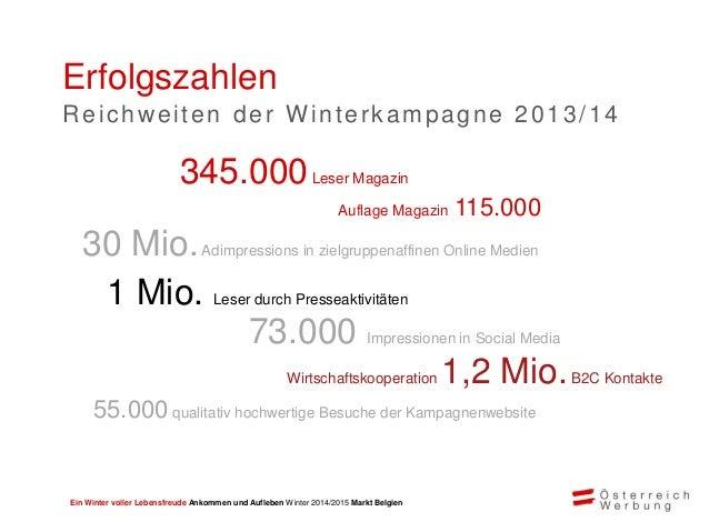 Ein Winter voller Lebensfreude Ankommen und Aufleben Winter 2014/2015 Markt Belgien Mehr Erfolg > Marketingmix & Budgetbün...