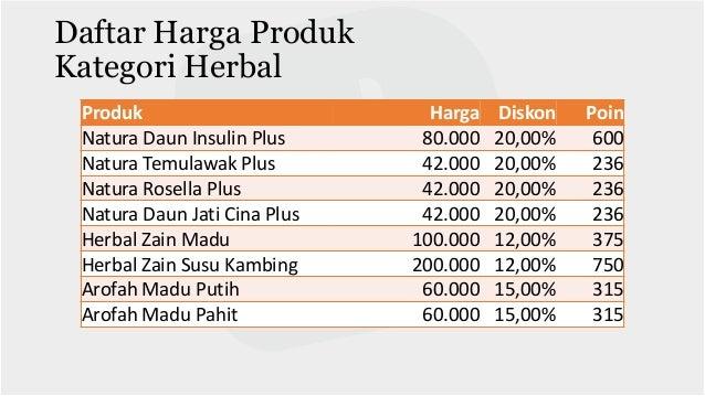 Daftar Harga Produk Kategori Sepatu Junkiee Produk Harga Diskon Poin Sepatu Pria Junkiee Denim Dark Blue Rp 199,000 12% 59...