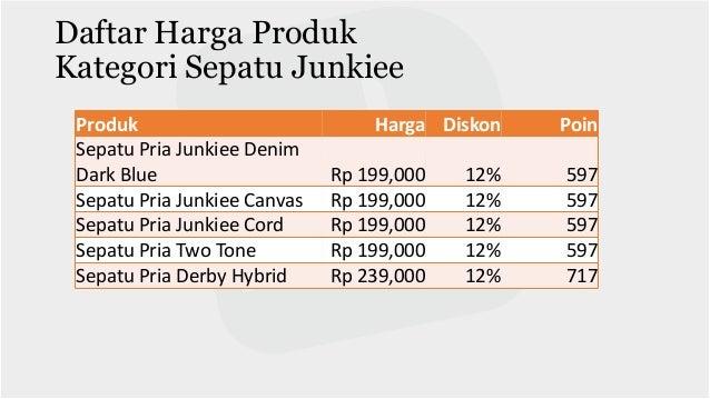 Daftar Harga Produk Kategori Tas Bonjour Produk Harga Diskon Poin Tas Laptop Ransel Bonjour Achille Rp 210,000 15% 735 Tas...
