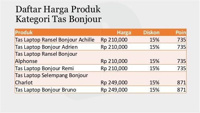 Daftar Harga Produk Kategori Tas dan Aksesoris Dbox Produk Harga Diskon Poin Tote Bag Wanita Vinbox Rp 280,000 15% 980 Dom...