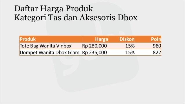 Daftar Harga Produk Kategori Tas Whoopees Produk Harga Diskon Poin W-501 Tote Bag Rp 195,000 17,50% 1023 W-506 Tote Bag Rp...