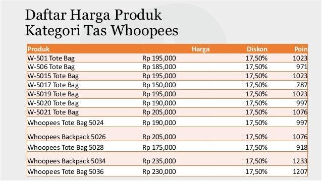 Daftar Harga Produk Kategori Hijab-Elthof Produk Harga Diskon Poin Hijab Elthof Ananda Rp 70,000 17,5% 350 Hijab Elthof Aq...