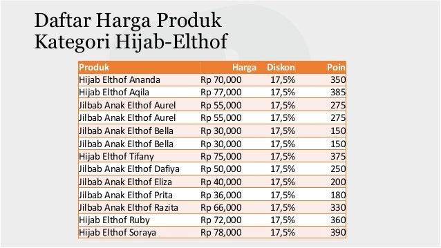Daftar Harga Produk Kategori Anak-Kuru Kids Produk Harga Diskon Poin Kaos Anak Kuru Kids 130901 Rp 55,000 15% 288 Kaos Ana...