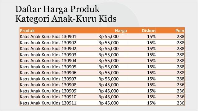 Daftar Harga Produk Kategori Pakaian Pria-Roby Produk Harga Diskon Poin Baju Muslim Roby Thariq Putih Rp245.000 15% 1286 B...