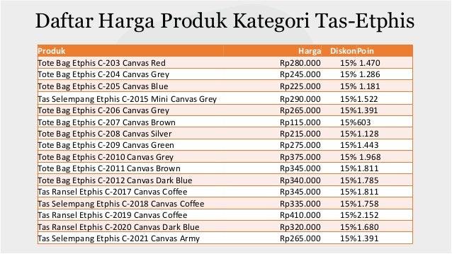 Daftar Harga Produk Kategori Tas- Esgotado Produk Harga Diskon Poin Tas Ransel Corduro Quarto Rp 175,000 15% 612,0 Tas Ran...