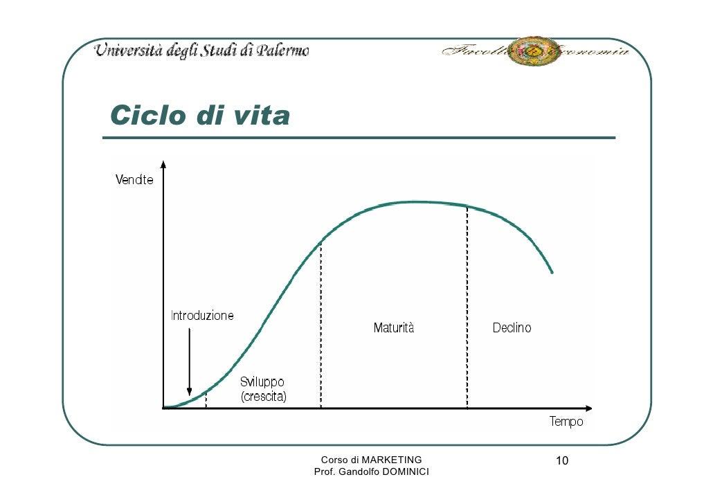 Ciclo di vita                      Corso di MARKETING       10                 Prof. Gandolfo DOMINICI