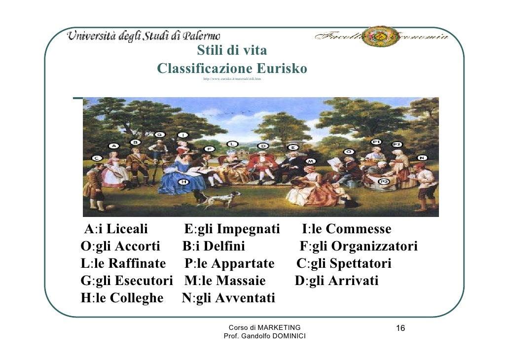 Stili di vita             Classificazione Eurisko                      http://www.eurisko.it/materiali/stili.htm     A:i L...