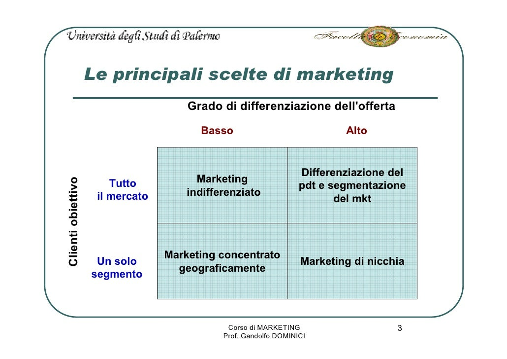 Le principali scelte di marketing                                       Grado di differenziazione dell'offerta            ...