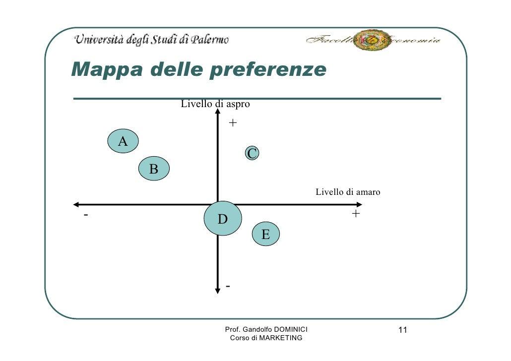Mappa delle preferenze              Livello di aspro                          +      A                              C     ...