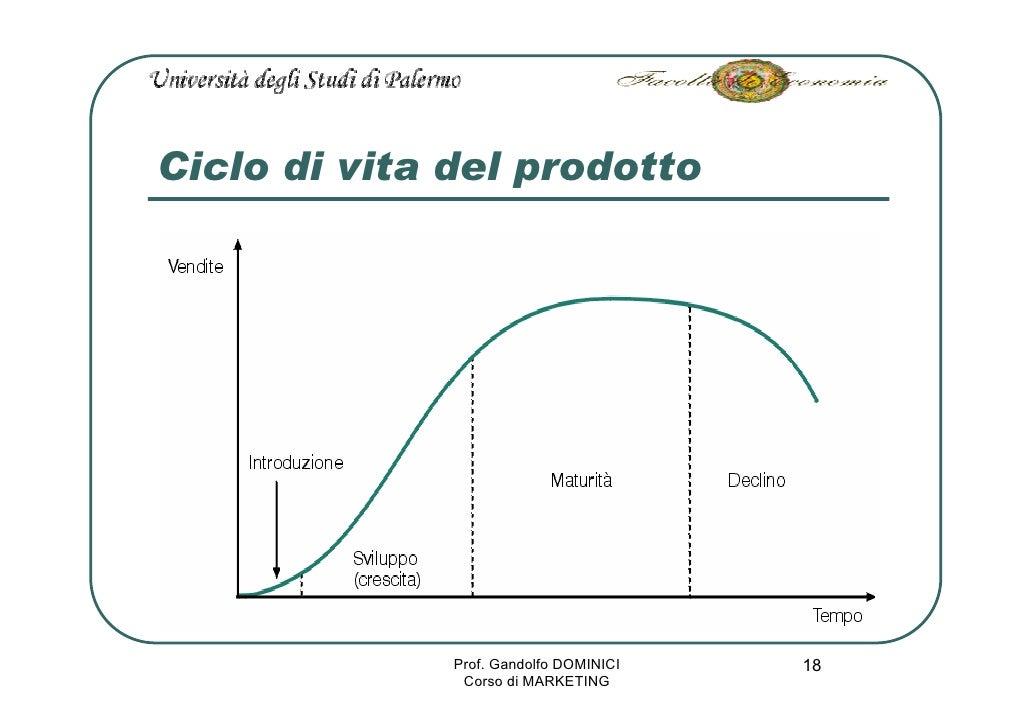 Ciclo di vita del prodotto                   Prof. Gandolfo DOMINICI   18                Corso di MARKETING