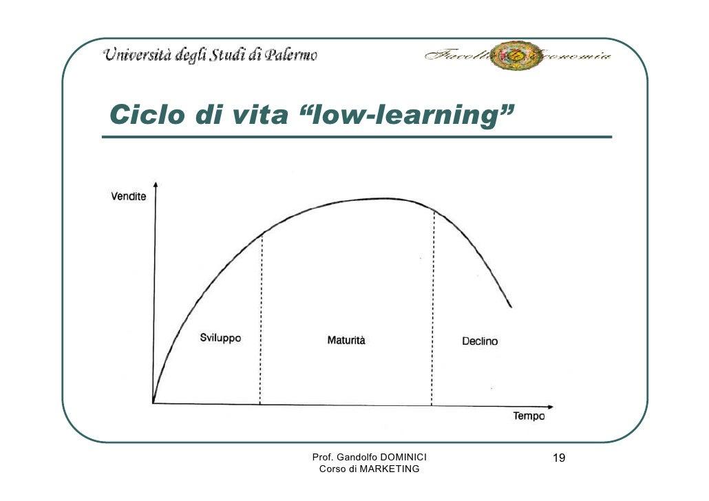 """Ciclo di vita """"low-learning""""                   Prof. Gandolfo DOMINICI   19                Corso di MARKETING"""