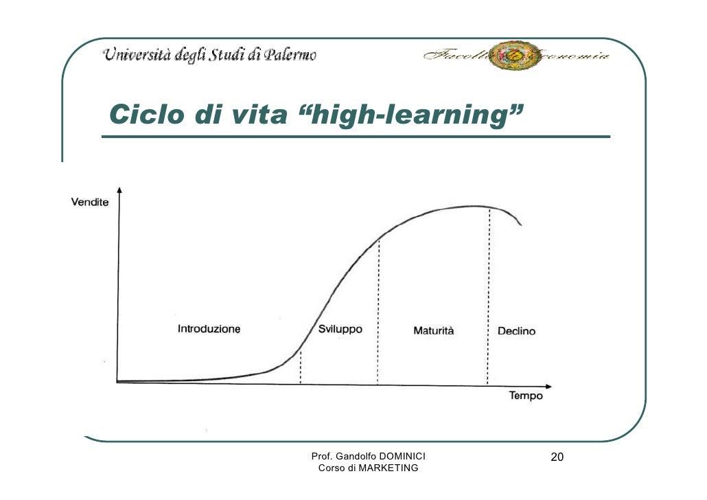 """Ciclo di vita """"high-learning""""                   Prof. Gandolfo DOMINICI   20                Corso di MARKETING"""