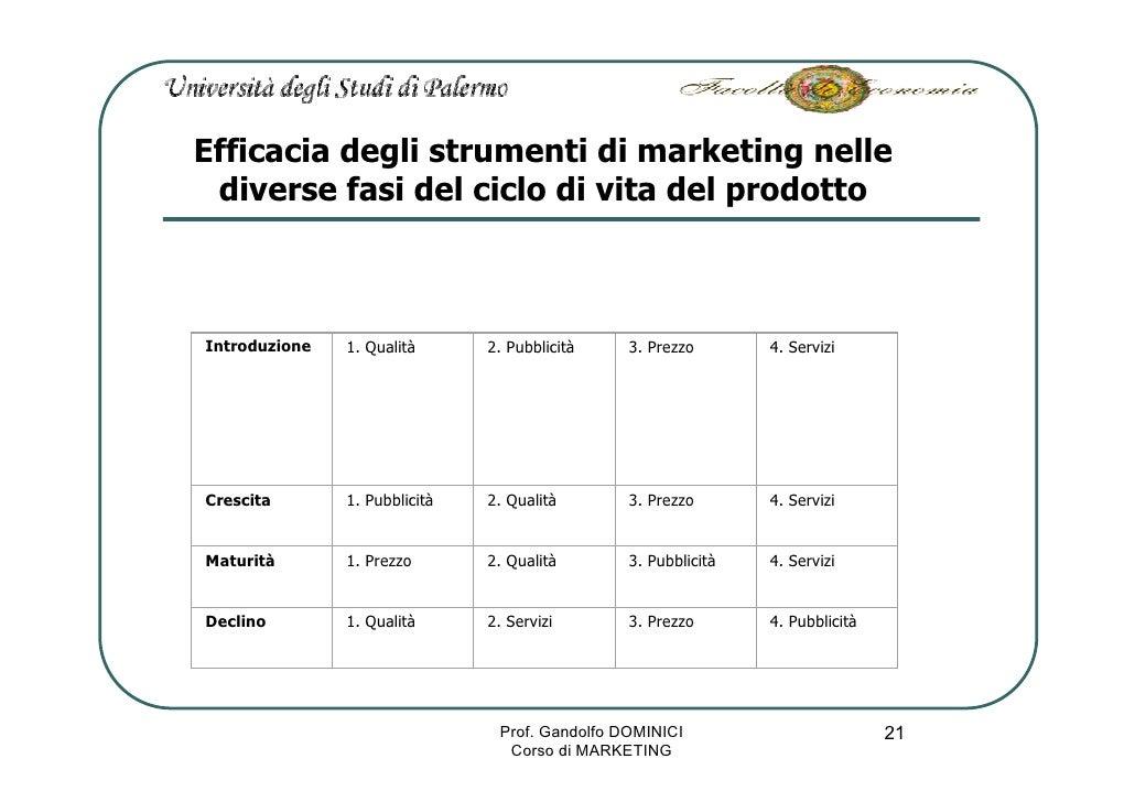 Efficacia degli strumenti di marketing nelle  diverse fasi del ciclo di vita del prodotto    Introduzione   1. Qualità    ...