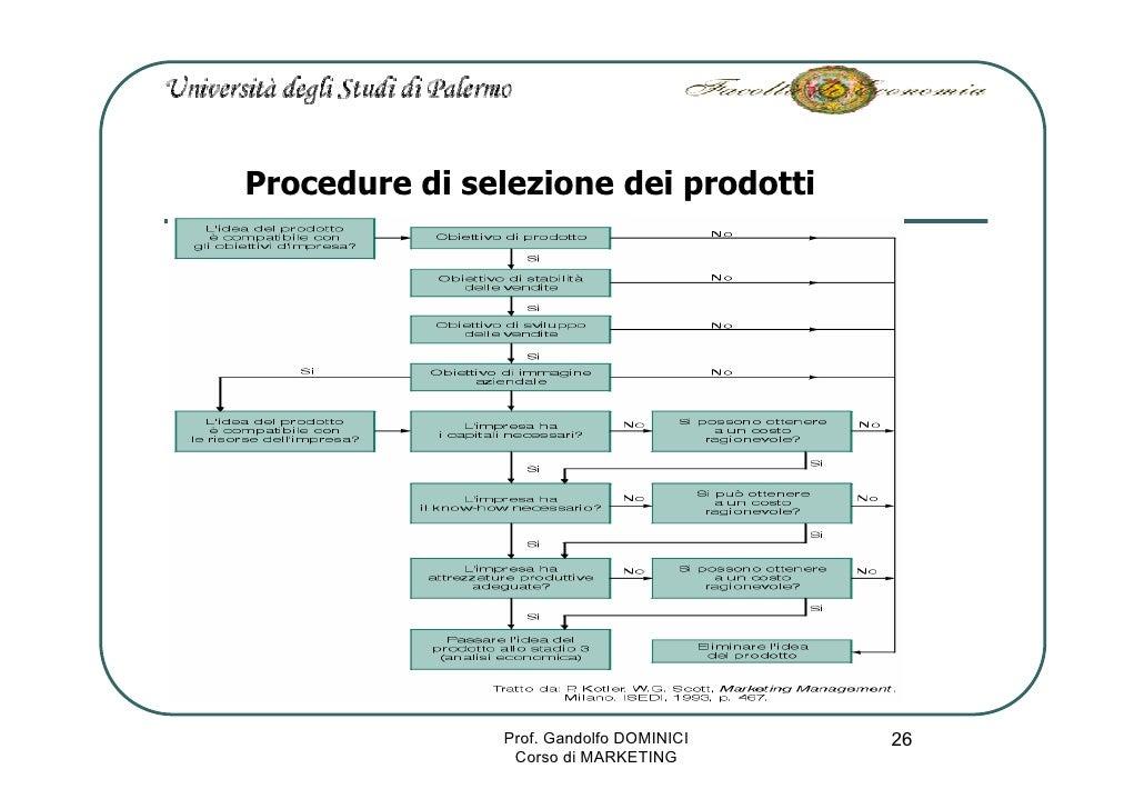 Procedure di selezione dei prodotti                    Prof. Gandolfo DOMINICI   26                 Corso di MARKETING