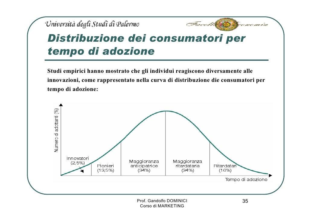 Distribuzione dei consumatori per tempo di adozione Studi empirici hanno mostrato che gli individui reagiscono diversament...