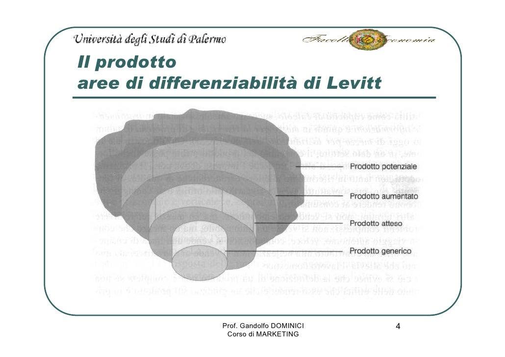 Il prodotto aree di differenziabilità di Levitt                     Prof. Gandolfo DOMINICI   4                  Corso di ...