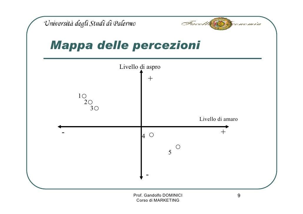 Mappa delle percezioni                  Livello di aspro                              +      1          2              3  ...
