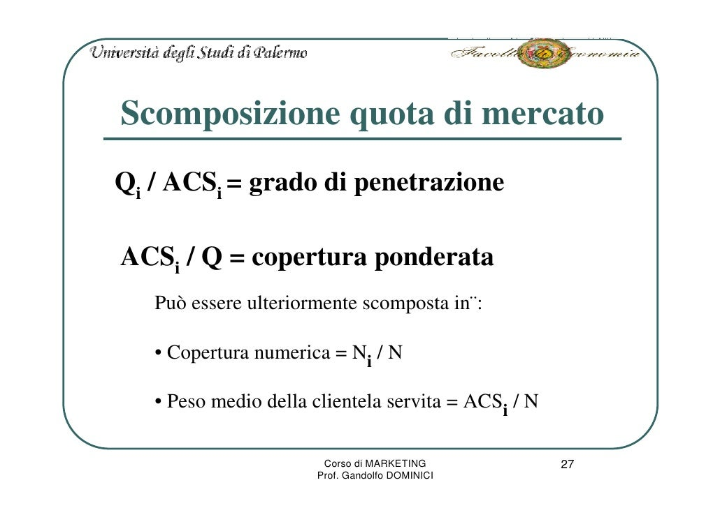 Scomposizione quota di mercato Qi / ACSi = grado di penetrazione  ACSi / Q = copertura ponderata    Può essere ulteriormen...