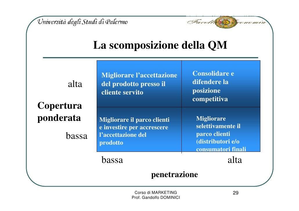 La scomposizione della QM                                                      Consolidare e               Migliorare l'ac...