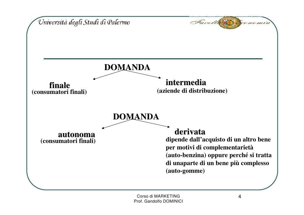 DOMANDA                                             intermedia       finale                                         (azien...