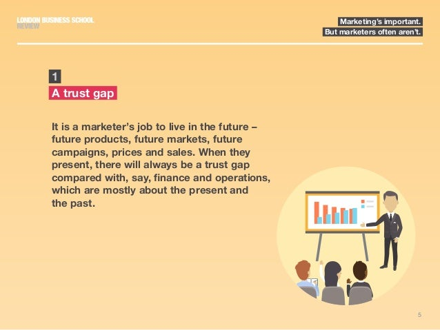 5 Marketing's important. But marketers often aren't. It is a marketer's job to live in the future – future products, futur...