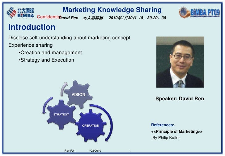 Marketing Knowledge Sharing            Confidential                      David Ren 北大朗润园              2010年1月30日 18:30-20:...