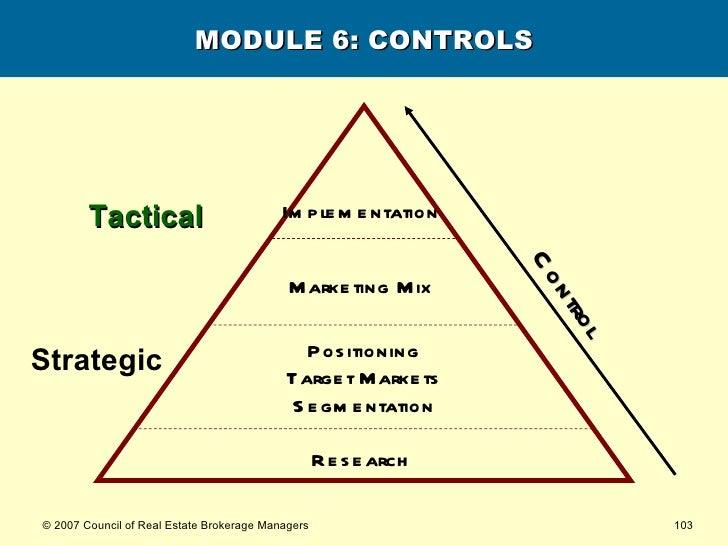 MODULE 6: CONTROLS Research   Control Strategic Tactical Positioning Target Markets Segmentation Marketing Mix   Implement...
