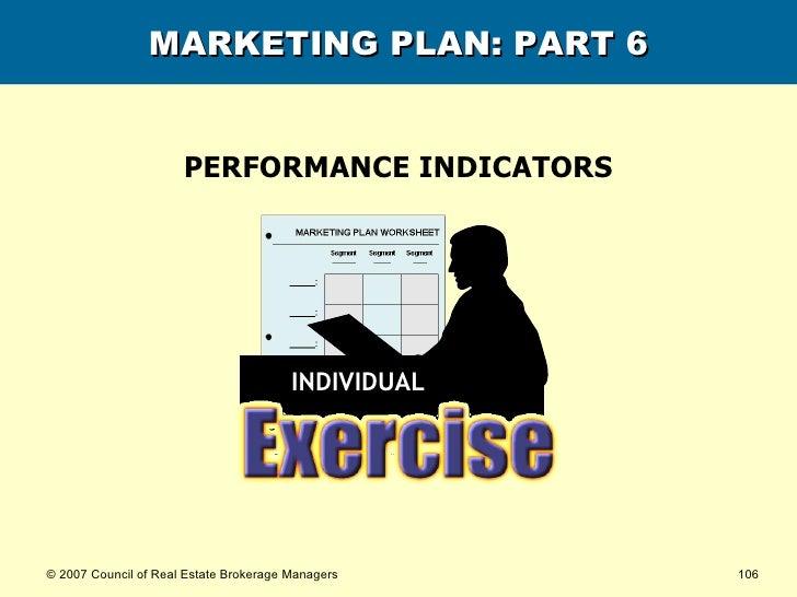 MARKETING PLAN: PART 6 PERFORMANCE INDICATORS INDIVIDUAL