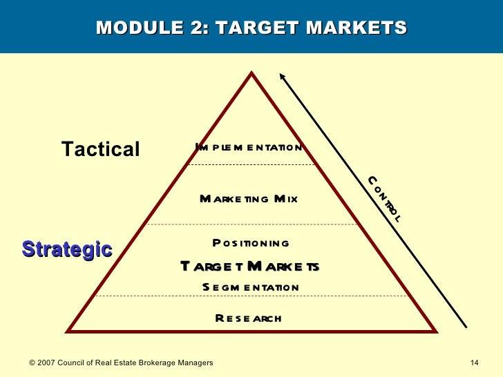 MODULE 2: TARGET MARKETS Research   Strategic Tactical Positioning Target Markets Segmentation Marketing Mix   Implementat...