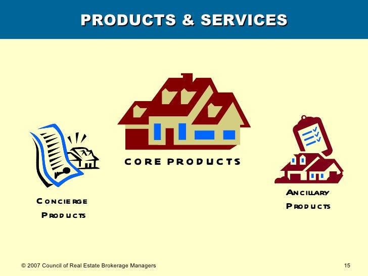 PRODUCTS & SERVICES CORE PRODUCTS Concierge  Products Ancillary  Products